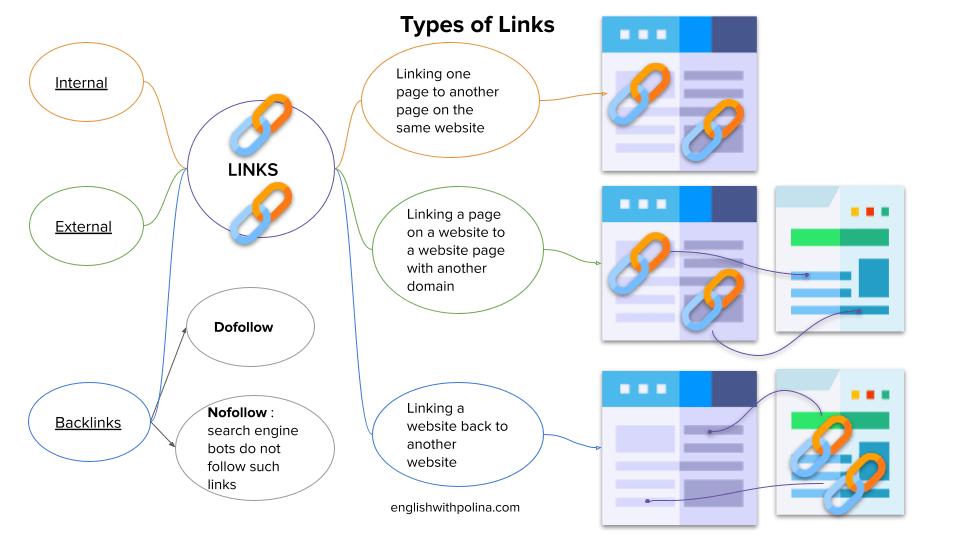 link-building-strategies-2